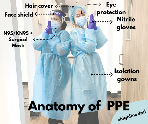 Show COVID-19 PPE for dental office